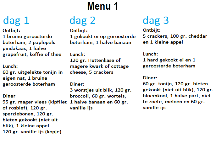 tips koolhydraatarm eten
